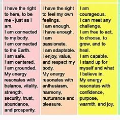 Read these mantras aloud each morning this week to balance chakras 1-3. Notice if chakras spin counterclockwise or clockwise. Notice when a chakra is in ...