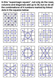 This is Albrecht Dürers Magic Square not only to do rows columns and diagonals add up to 34 but so do all the combinations of 4 numbers marked by linked dots in the. Magic Squares Math, Math Magic, Albrecht Durer, Math Art, Fun Math, Yi King, Science, Sacred Geometry, Art Lessons
