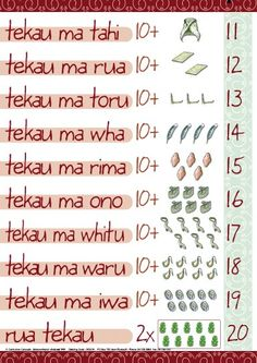 Numbers from feature on this chart. Excellent visual tool for any classroom to assist in teaching counting in Te Reo Teaching Tools, Teaching Resources, Waitangi Day, Maori Words, Hawaiian Tattoo, Hawaiian Tribal, Cross Tattoo For Men, Maori Art, Nordic Tattoo