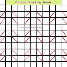 Resultado de imagen para Canadian Smocking