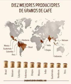 Aquí están los diez países con mayor producción de café en el mundo.