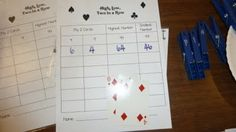 High Low, draw 2 cards, write the two numerals, create two 2 digit numbers and write them in the high & low column