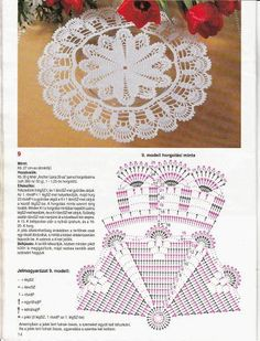 Home Decor Crochet Patterns Part 64 - Beautiful Crochet Patterns and Knitting Patterns Filet Crochet, Beau Crochet, Crochet Doily Diagram, Crochet Buttons, Crochet Doily Patterns, Crochet Chart, Thread Crochet, Irish Crochet, Crochet Doilies