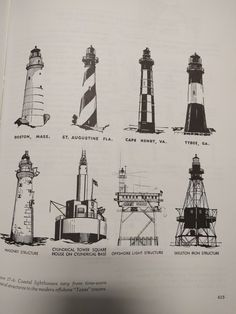 Absolutely love the style of these lighthouse illustrations. This would be a good way to represent Donaghadee town in the logo   Source: (book) The Complete Book of Boating - Ernest A Zadig