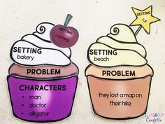Creative writing center for primary grades. Create silly stories by choosing different parts of a cupcake. Includes story elements such as characters, setting, and problem. Students use the given story elements to create a solution. Creative Teaching, Creative Writing, Teaching Ideas, Second Grade Freebies, Kindergarten Freebies, Kindergarten Teachers, Sight Word Flashcards, 1st Grade Worksheets, Thing 1