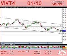 TELEF BRASIL - VIVT4 - 01/10/2012 #VIVT4 #analises #bovespa