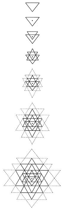 Sri Yantra via atmaville #Illustration