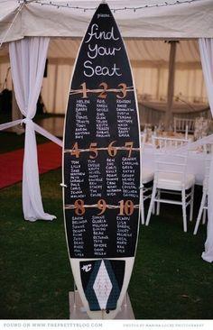 Décoration pour un mariage à la plage - le plan de table surf