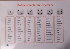 Dobbelsteenlezen, spellingswoorden Taal Actief thema 5, groep 4. Te downloaden van mijn yurlspagina/Google drive. Google Drive, Spelling, Circuit, School, Dyslexia