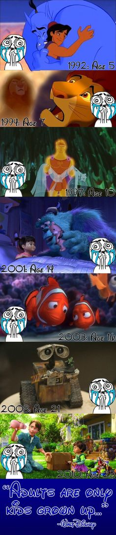 I love this because it follows my actual age and...well come on. It's Disney.