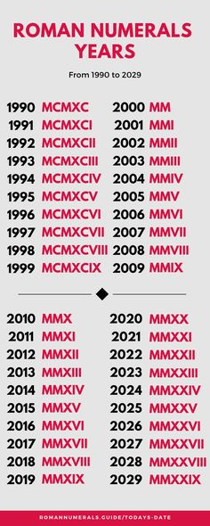 Discover recipes, home ideas, style inspiration and other ideas to try. Mens Roman Numeral Tattoo, Roman Numbers Tattoo, Neue Tattoos, Arm Tattoos, Mini Tattoos, Arabic Tattoos, Half Sleeve Tattoos For Guys, Small Tattoos For Guys, Roman Numerals Chart