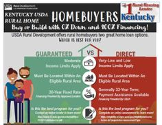 USDA Mortgage Benefits for First Time Buyers in Kentucky – Kentucky USDA Mortgage Lender for Rural Housing Loans Guaranteed Loan, Debt To Income Ratio, Mortgage Loan Officer, Mortgage Companies, Fannie Mae, Louisville Kentucky, Student Loans, Credit Score, First Time