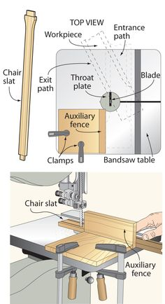 how to cut using bandsaw