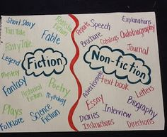 Fabulous Fourth Grade: Comparing Fiction and Non-Fiction Continued....