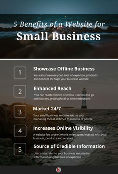 Why small businesses need a website? Here we have mentioned some of the primary reasons to have a website for your small business-RedAlkemi Business Management, Business Planning, Business Advice, Social Media Digital Marketing, Online Marketing, Small Business Marketing, Business Website, Buisness, Startups