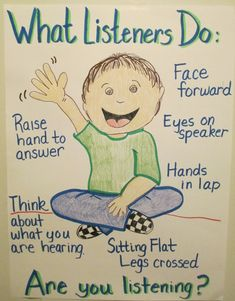 Do you love and use anchor charts as much as I do? Then you are going to love these Must Make Kindergarten Anchor Charts! Why anchor charts in Kindergarten? I use anchor charts almost every day a Kindergarten Anchor Charts, Teaching Kindergarten, Preschool, Teaching Tips, Readers Workshop Kindergarten, Kindergarten Posters, Anchor Charts First Grade, Kindergarten Classroom Management, Beginning Of Kindergarten
