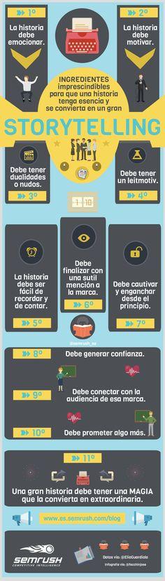Hola: Una infografía sobre Storytelling. Vía Un saludo