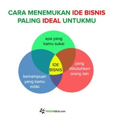Bisnis Ideas, Powerful Quotes, Personal Branding, Business Tips, Entrepreneurship, Investing, Technology, Paris, Marketing