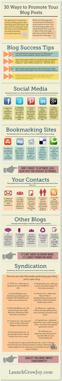 Great infographic showing very clearly how to promote a blog effectively.  30 ways to promote your next blog post | Articles | Main