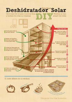 Infografía - Deshidratador Solar #infography #infografia #solar