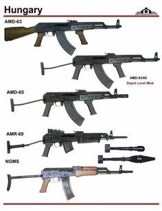Military Weapons, Weapons Guns, Guns And Ammo, Battle Rifle, Weapon Concept Art, Assault Rifle, Rifles, Tactical Gear, Airsoft