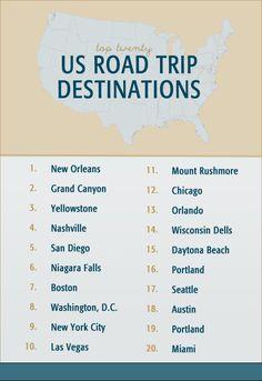 U.S. Road Trips