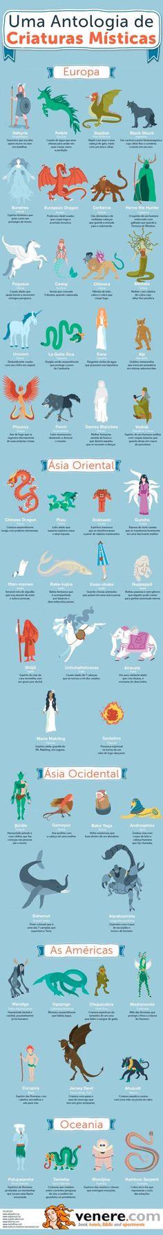 Infográfico: As criaturas místicas através do mundo - GeeknessGeekness