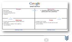 how google reinvented hr