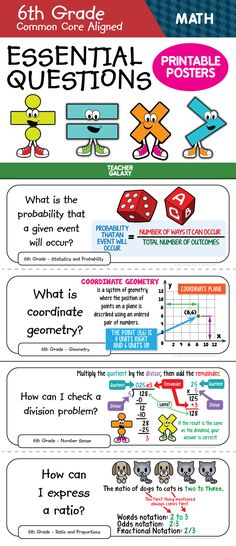"Bring the sixth grade math common core essential questions to life with these easy to use printable posters. Every question is illustrated - and, in many cases, answered - with a kid-friendly illustration. The posters print two per page. Is your wall space limited? (Mine sure is.) You can use Adobe Reader's ""Multiple"" printing feature to print the posters smaller and use them at tables or desks."