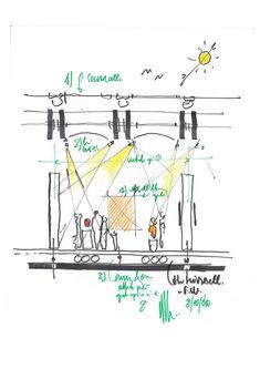 A importância das escalas humanas nos croquis, Pavilhão de Renzo Piano no Museu de Arte Kimbell. Image © Renzo Piano Building Workshop