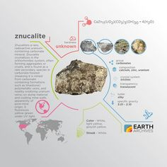 Znucalite was named in 1990 by Petr Ondruš František Veselovský and R. Rybka for its constituent elements. #science #nature #geology #minerals #rocks #infographic #earth #znucalite