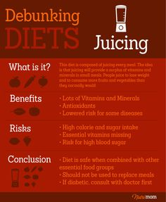 Debunking the juicing diet. Learn the benefits and the risks. :)