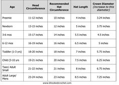 This is a great hat sizing chart. Whether you're knitting or crocheting, or even sewing, there are certain things that don't change - like the size of a person's head! Crochet Hat Size Chart, Crochet Hooks, Hat Crochet, Pokemon Hat, Pikachu Hat, Crochet Clothes, Crochet Slouchy Beanie, Beginning Crochet, Crochet Crowd