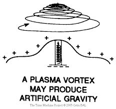 Image result for vortex and-casimir-effect