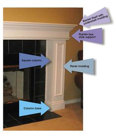 Fantastic Cost-Free Fireplace Remodel off center Popular If your room has a fireplace, it is usually the focal point of the room. Update the fireplace with c Fireplace Decor, Home Fireplace, Updating House, Build A Fireplace, Diy Fireplace, Decorating Shelves, Home, Fireplace Mantels, Fireplace Built Ins