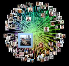 The networking family IS GETTING BIGGER BY THE DAY  http://continuitydownline.com/get-paid.php We are going viral through your engagement on our post in the social media sites, keep up the great work you're all doing, this is going viral and we are the 1st to benefit from it.