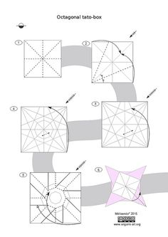Octagonal tato-box diagram | Flickr - Photo Sharing!