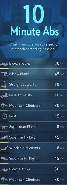 Ab workout Routine for Women for Belly Fat, a tight toned stomach, and flat abs…. Ab workout routine for Women for Belly Fat, a tight toned stomach, and flat abs. 10 Minute Ab Workout, 10 Minute Abs, 10 Min Morning Workout, Body Fitness, Physical Fitness, Health Fitness, Workout Fitness, Workout Abs, Fitness Exercises