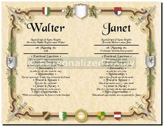 Heraldry First Name Meaning History Origin Ancestry Keepsake Gift Document Certificate Art Poster Print Wall Decor