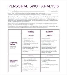 Personal SWOT Analysis Template - 22+ Examples in PDF, Word | Free & Premium Templates