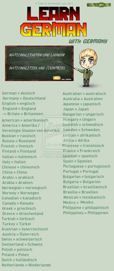 """Learn German #12 This is long :I Thanks to ~RobinTheBard Who suggested this great idea in my forum ^^ Any idea what """"Learn German"""" at next? Suggest your idea here Click it to see all Learn German I..."""