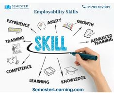 Discover the benefits of Skill Development training and Corporate Training and why it holds the utmost importance in today's business world. marketing Skill Development training and Corporate Training – VitalsmartsIndia Event Planning Quotes, Event Planning Business, Windows Xp, Importance Of Leadership, Leadership Qualities, Microsoft, Ohio, Rights And Responsibilities, Meeting Planner