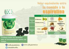 La Espirulina es un alimento 100% alcalino