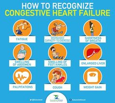 Congestive heart failure is a condition where the heart's function as a pump is not as effective as it should be. It usually develops over time. So if you have or are developing a combination of these symptoms, you need to see a doctor.