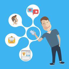 Mais de um terço das compras online globais é realizada em dispositivos móveis.  www.awakebrasil.com.br
