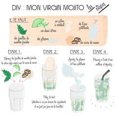 My virgin mojito - Cocktail Design Virgin Cocktail Recipes, Virgin Cocktails, Virgin Mojito, Whiskey Cocktails, Cocktail Illustration, Illustration Art, Illustrations, Mojito Cocktail, Smoothie