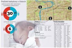 Zajímavá čísla přináší infografika o pražských babyboxech...