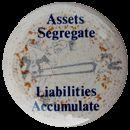 Assets segregate liabilities accumulate