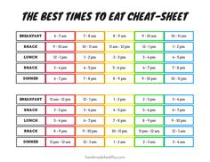 With ever changing schedules and unpredictable obligations, knowing WHEN to eat can be really challenging! Well worry no more because I have created this quick cheat sheet on the best times to eat…