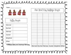 The First Day Jitters Graph is perfect for back to school. This graph goes with our unit of First Day Jitters by Julie Danneberg. This recording sheet will allow your class to record how everyone feels on the first day of school. They will tally every student's choice and then color in a bar graph.